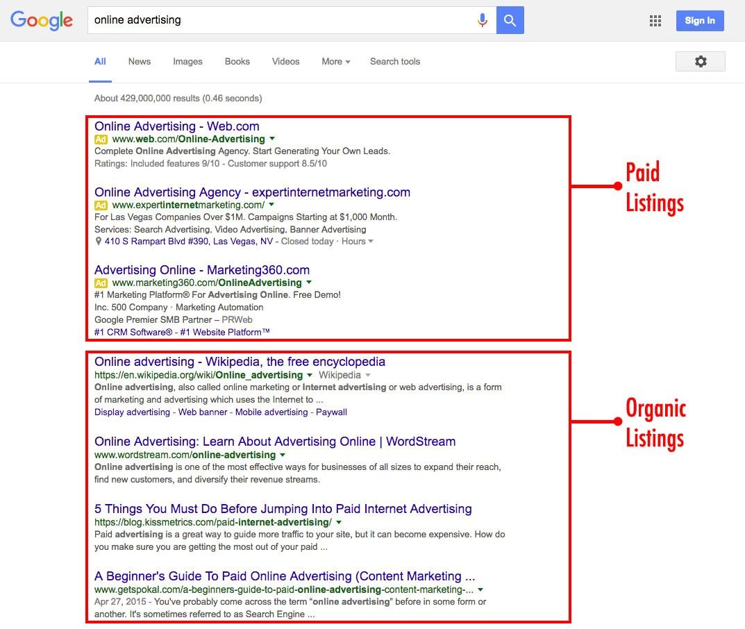 UTM-tags Google Adwords