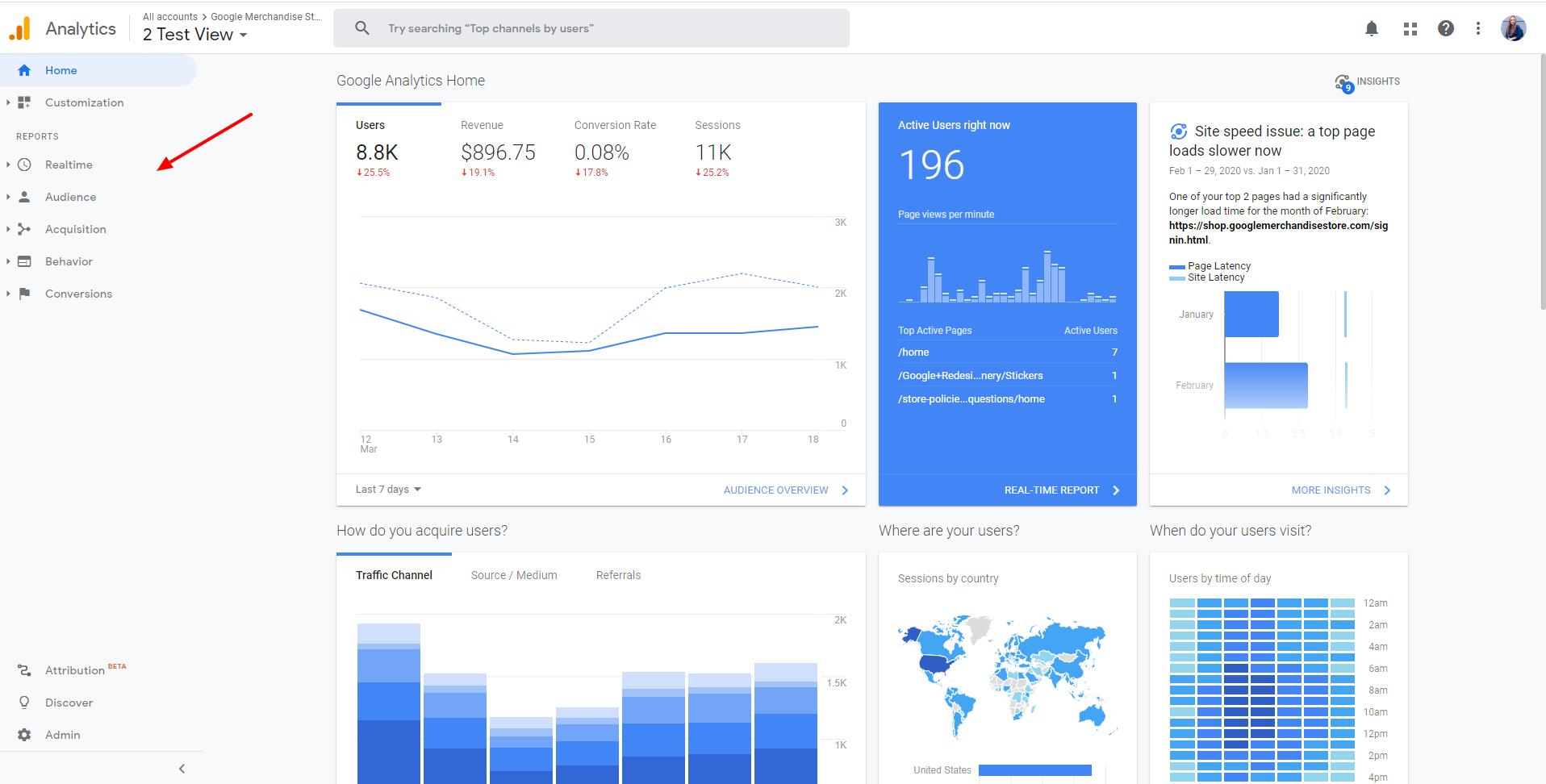 shortcm-google-analytics